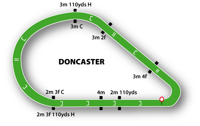 Doncaster Jumps Racing