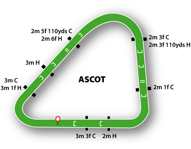Ascot Jumps Racing