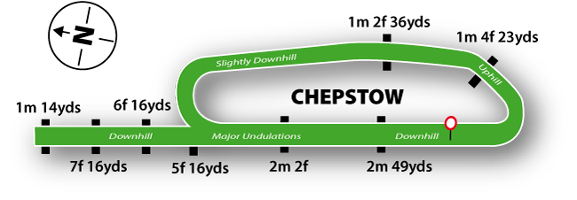 Chepstow Jumps Racing