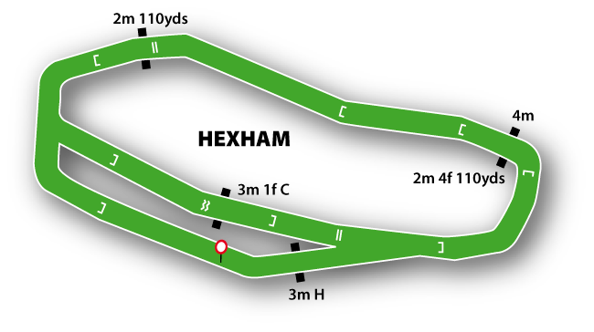 Hexham Jumps Racing