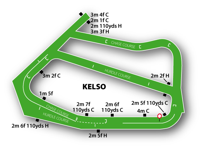 Map Of Ireland Racecourses.Kelso Course Guide At The Races