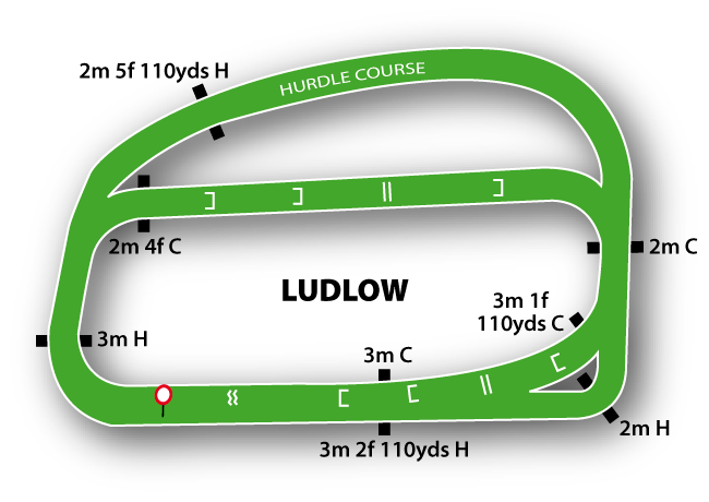 Ludlow Jumps Racing