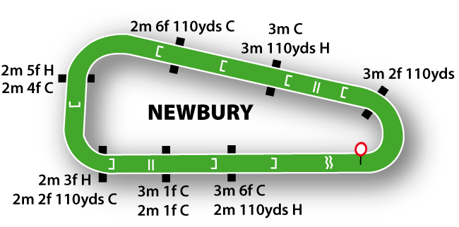 Newbury Jumps Racing