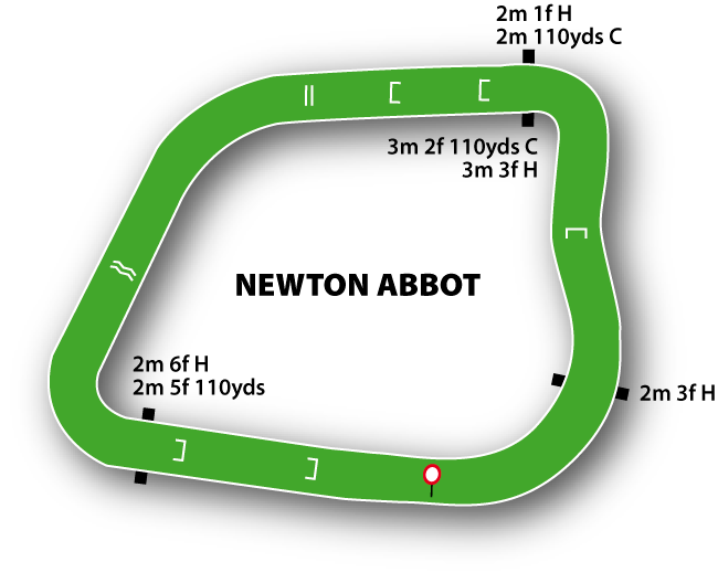 Newton Abbot Jumps Racing