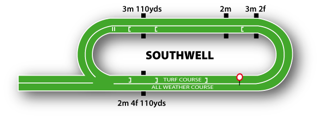 Southwell Jumps Racing