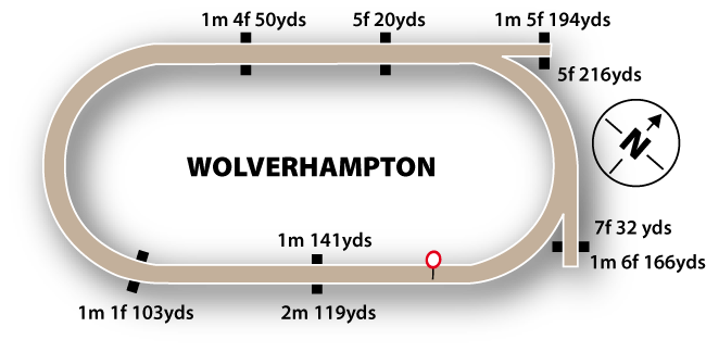 Wolverhampton Flat Racing (All-Weather)