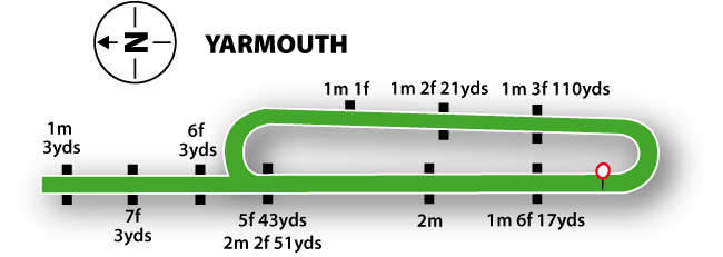 Yarmouth Flat Racing
